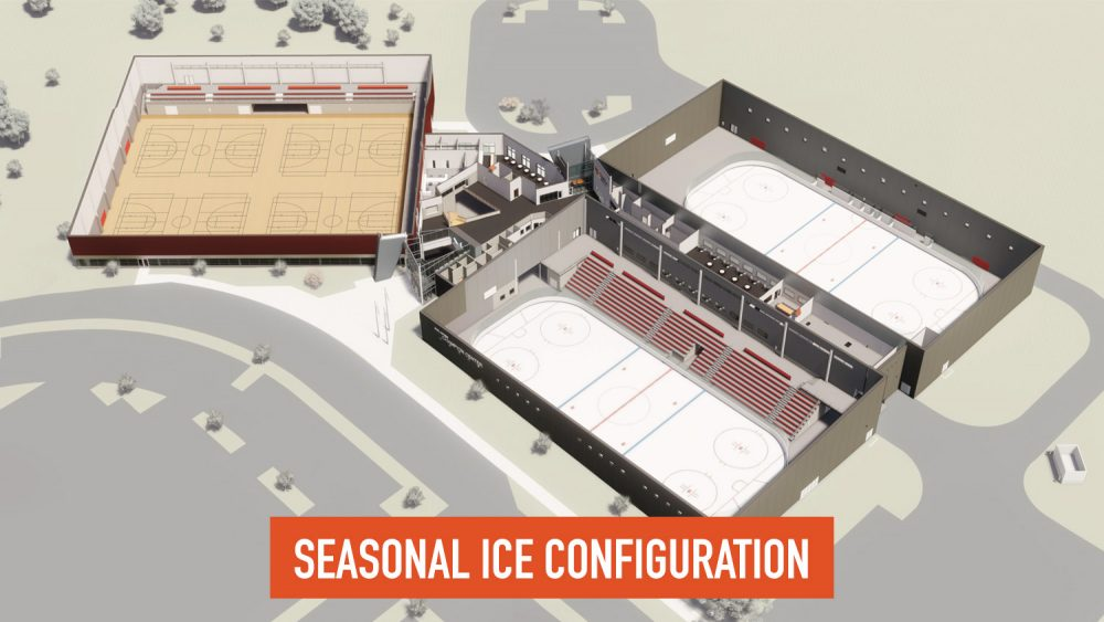 Seasonal Ice Configuration